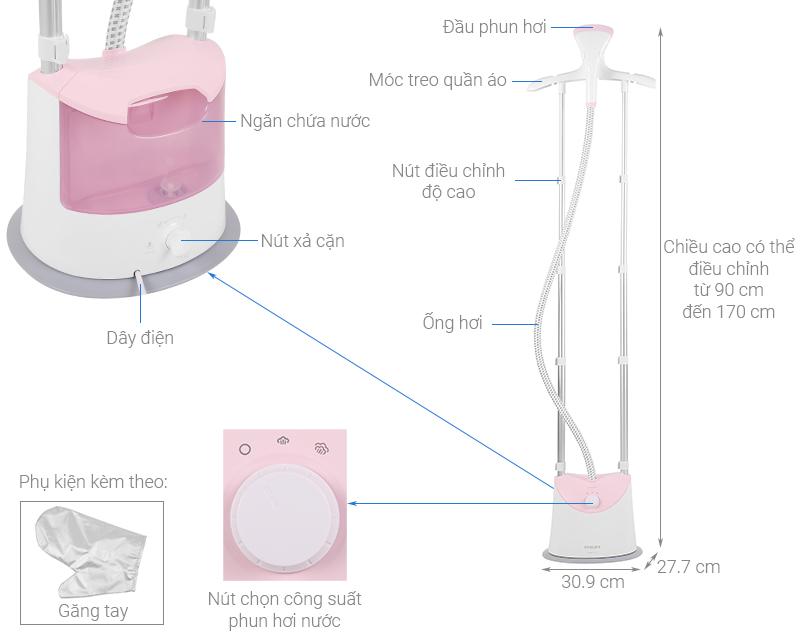 Thông số kỹ thuật Bàn ủi hơi nước đứng Philips GC485