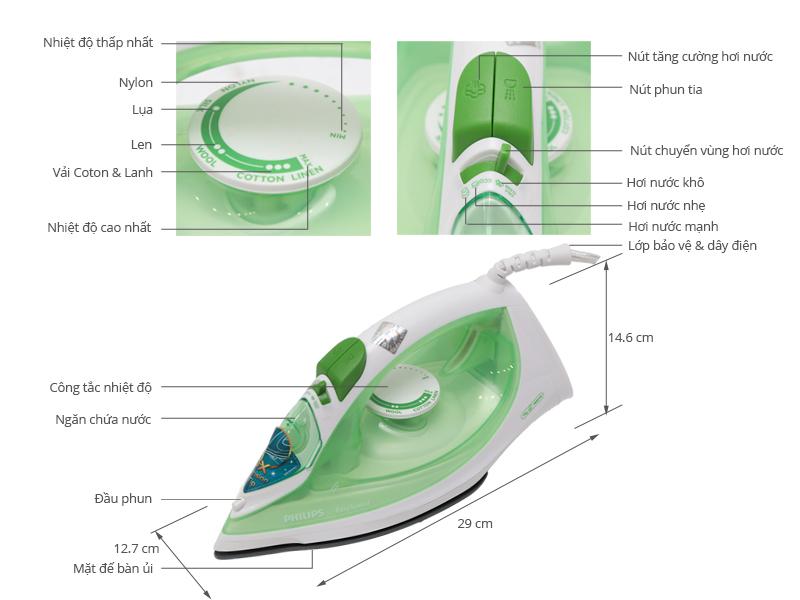 Thông số kỹ thuật Bàn ủi hơi nước Philips GC1020