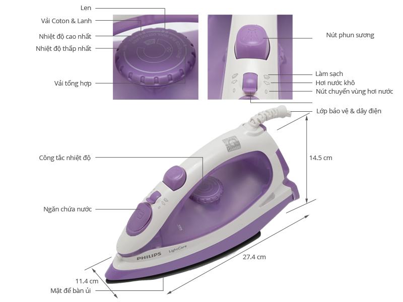Thông số kỹ thuật Bàn ủi hơi nước Philips GC1490