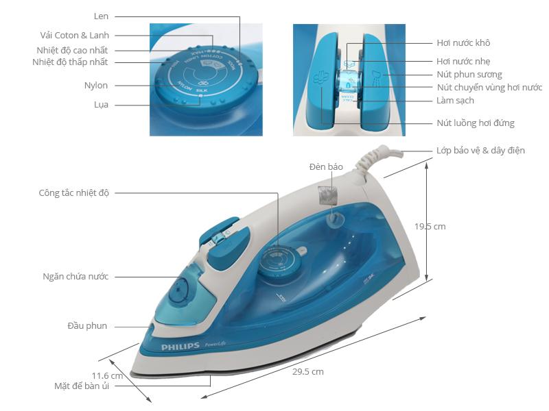 Thông số kỹ thuật Bàn ủi hơi nước Philips GC2910