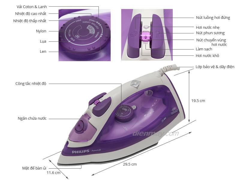 Thông số kỹ thuật Bàn ủi hơi nước Philips GC2930