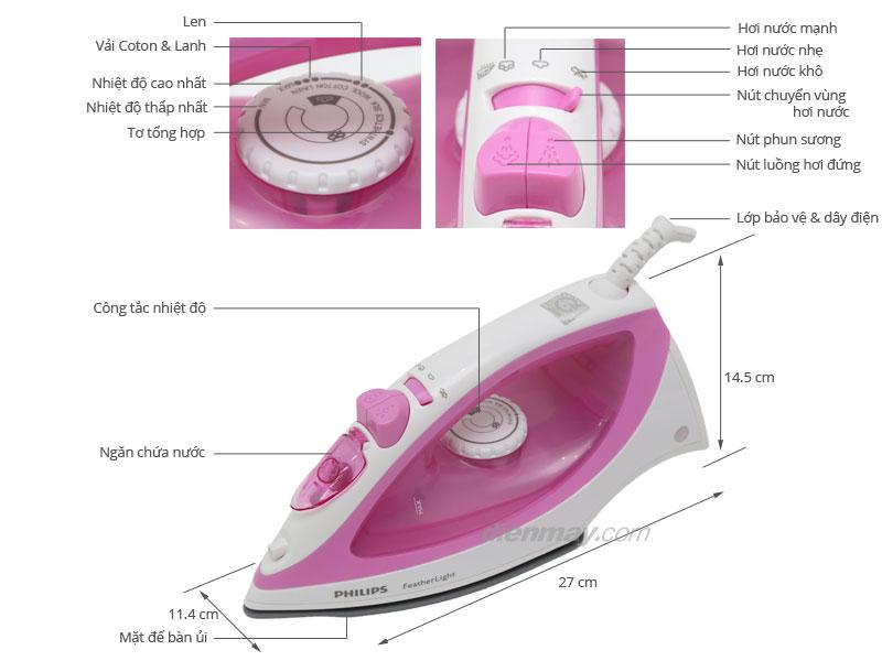 Thông số kỹ thuật Bàn ủi hơi nước Philips GC1418