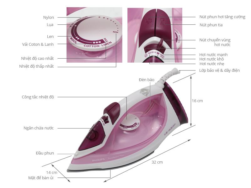 Thông số kỹ thuật Bàn ủi hơi nước Philips GC2042