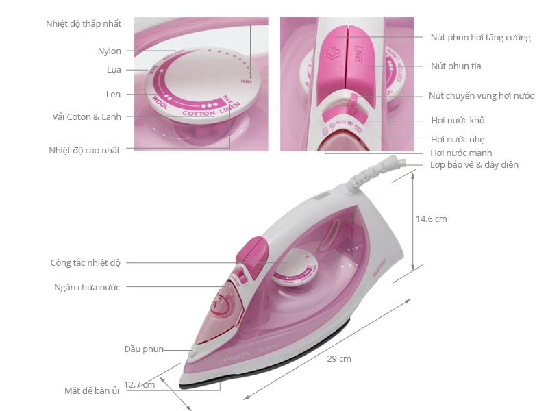 Thông số kỹ thuật Bàn ủi hơi nước Philips GC1021