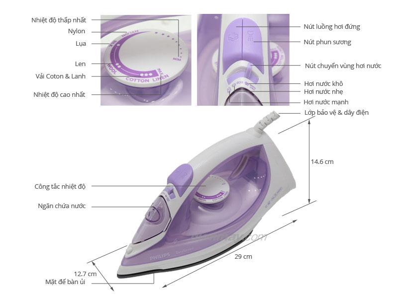 Thông số kỹ thuật Bàn ủi hơi nước Philips GC1026
