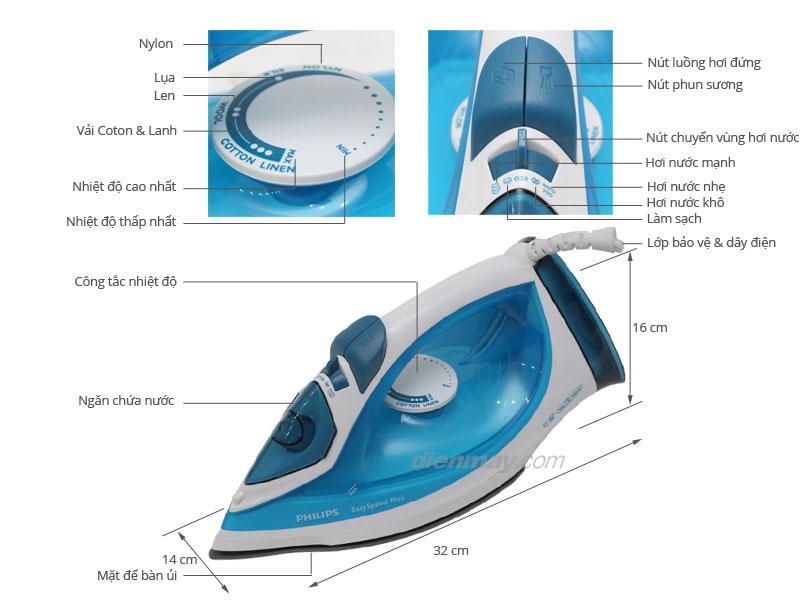 Thông số kỹ thuật Bàn ủi hơi nước Philips GC2040