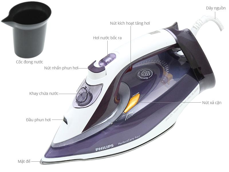 Thông số kỹ thuật Bàn ủi hơi nước Philips GC4928