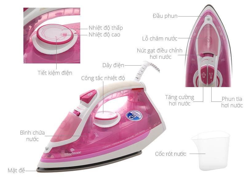 Thông số kỹ thuật Bàn ủi hơi nước Bluestone SIB-3809