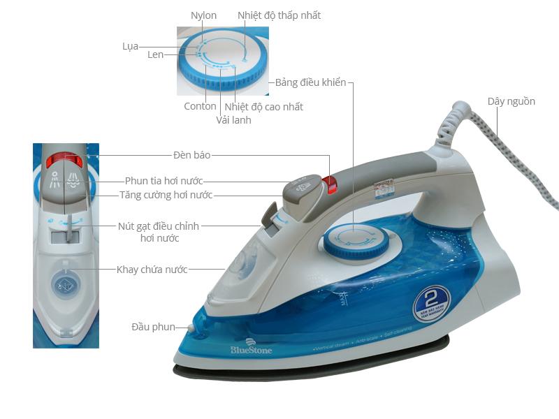 Thông số kỹ thuật Bàn ủi hơi nước Bluestone SIB-3816