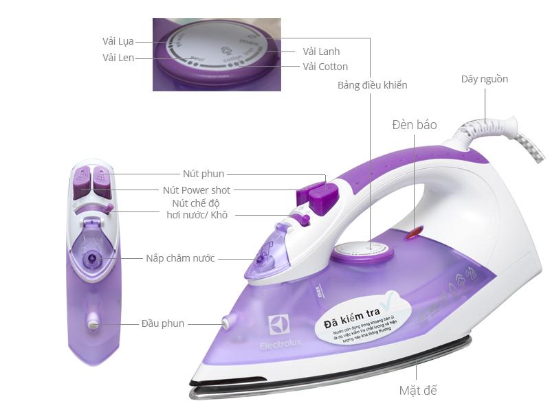 Thông số kỹ thuật Bàn ủi hơi nước Electrolux ESI4015