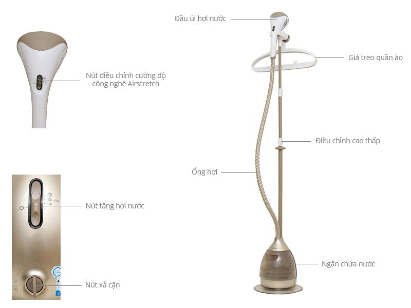 Thông số kỹ thuật Bàn ủi hơi nước Philips GC568