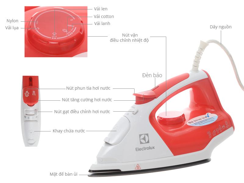 Thông số kỹ thuật Bàn ủi hơi nước Electrolux ESI5116