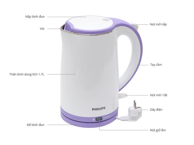 Thông số kỹ thuật Bình siêu tốc Philips 1.7 lít HD9312