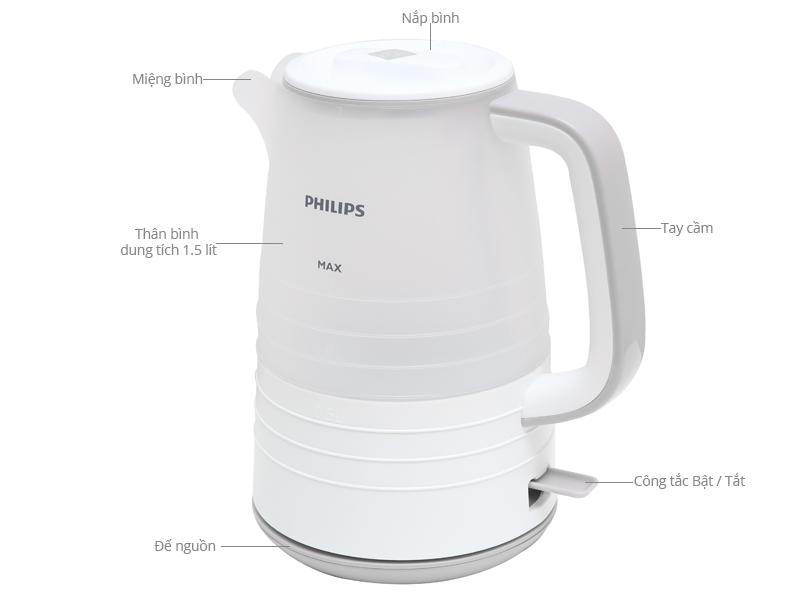 Thông số kỹ thuật Bình siêu tốc Philips 1.5 lít HD9334