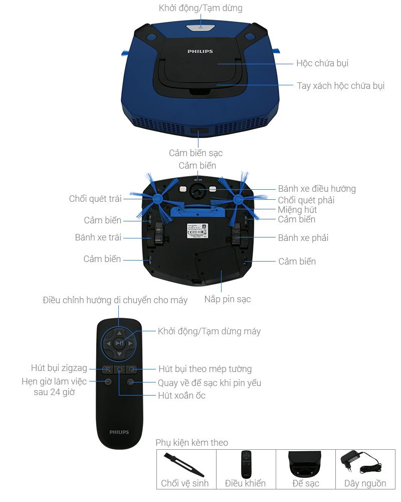 Thông số kỹ thuật Robot hút bụi Philips FC8792