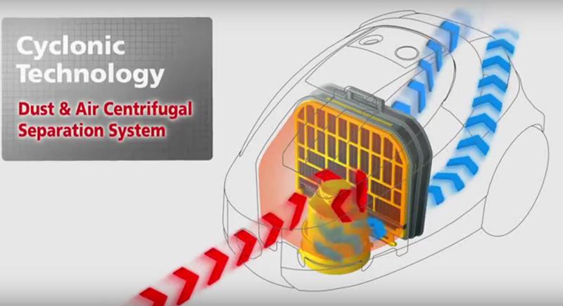 Công nghệ tiên tiến - Máy hút bụi Electrolux EC41-6CR