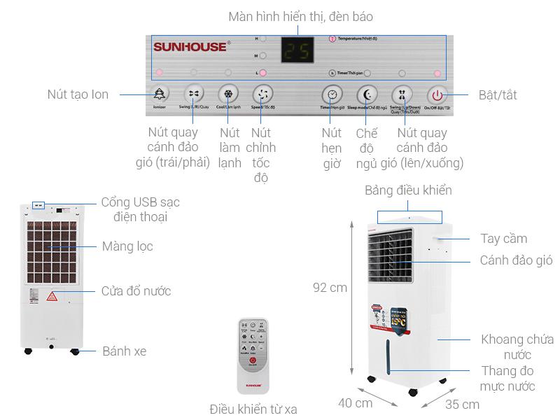 Thông số kỹ thuật Quạt điều hòa Sunhouse SHD7721