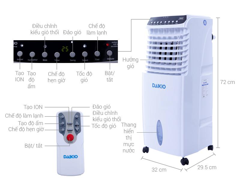 Thông số kỹ thuật Quạt điều hòa Daikio  DK-800A