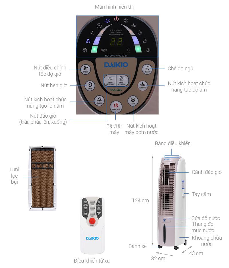 Thông số kỹ thuật Quạt điều hòa Daikio DKA-02500B