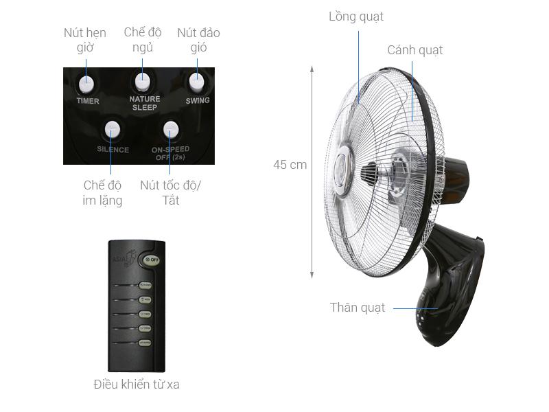 Thông số kỹ thuật Quạt treo Asia L16020 đen
