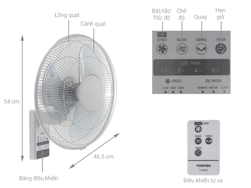 Thông số kỹ thuật Quạt treo Toshiba F-WSA20(H)VN