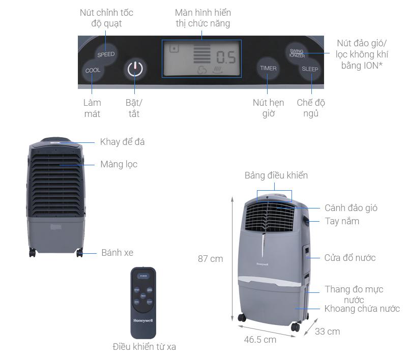 tps cir receiver device