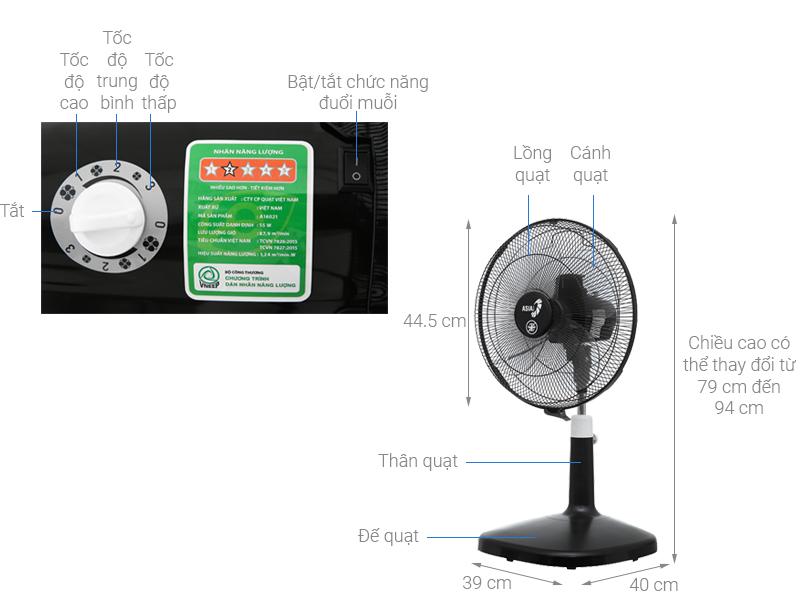 Thông số kỹ thuật Quạt lửng Asia A16021-DV0