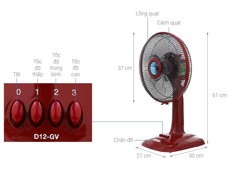 Thông số kỹ thuật Quạt bàn Mitsubishi D12-GV CY-RD đỏ đậm