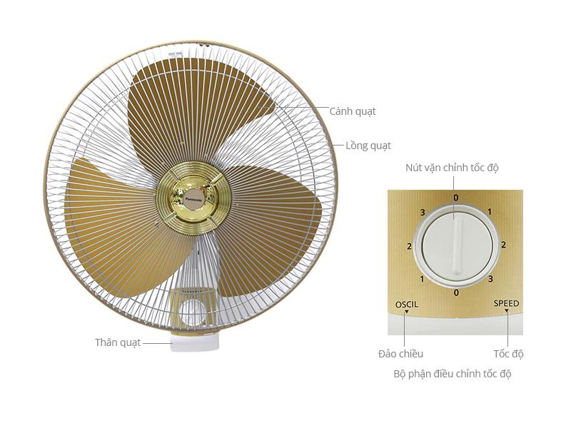 Thông số kỹ thuật Quạt treo tường Panasonic F-409UGO