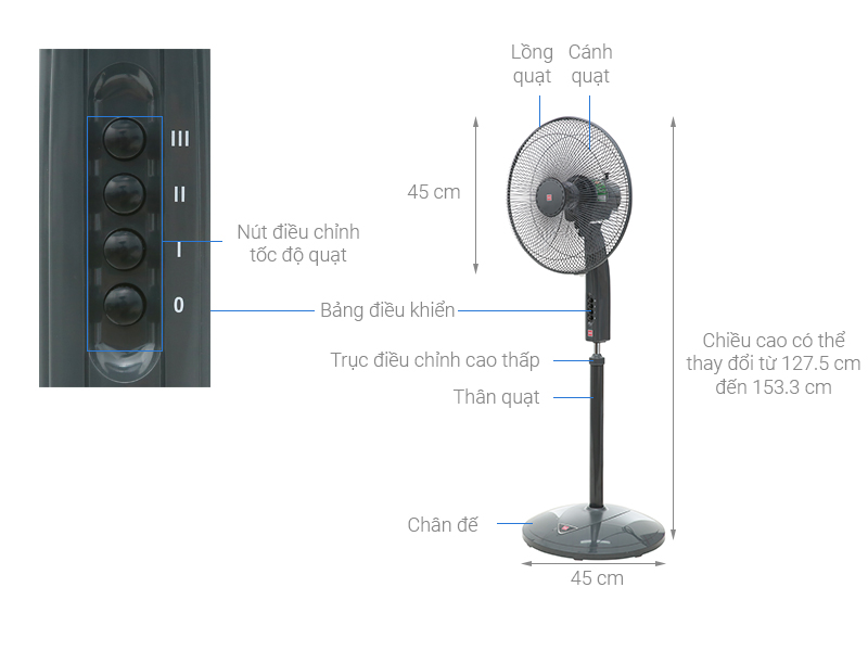Thông số kỹ thuật Quạt đứng KDK P41U