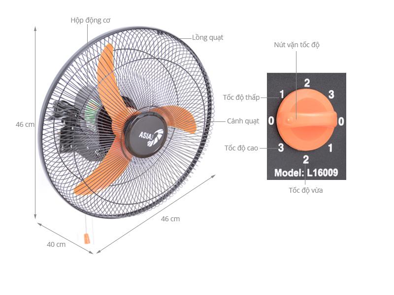 Thông số kỹ thuật Quạt treo Asia L16009