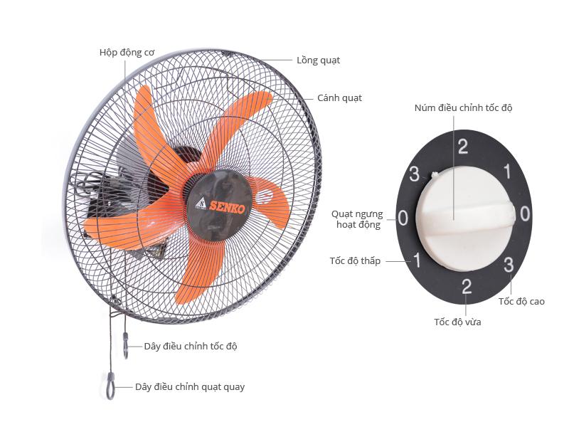 Thông số kỹ thuật Quạt treo Senko TC16