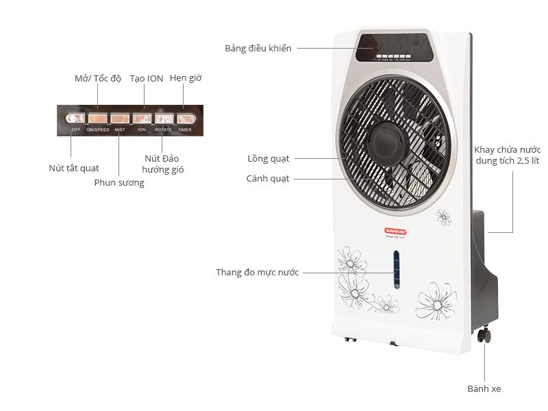 Thông số kỹ thuật Quạt phun sương Sunhouse SHD 7819