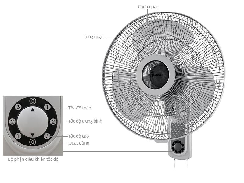 Thông số kỹ thuật Quạt treo Midea FW40-6H