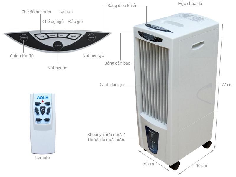 Thông số kỹ thuật Quạt hơi nước Aqua AREF-B110MK3A
