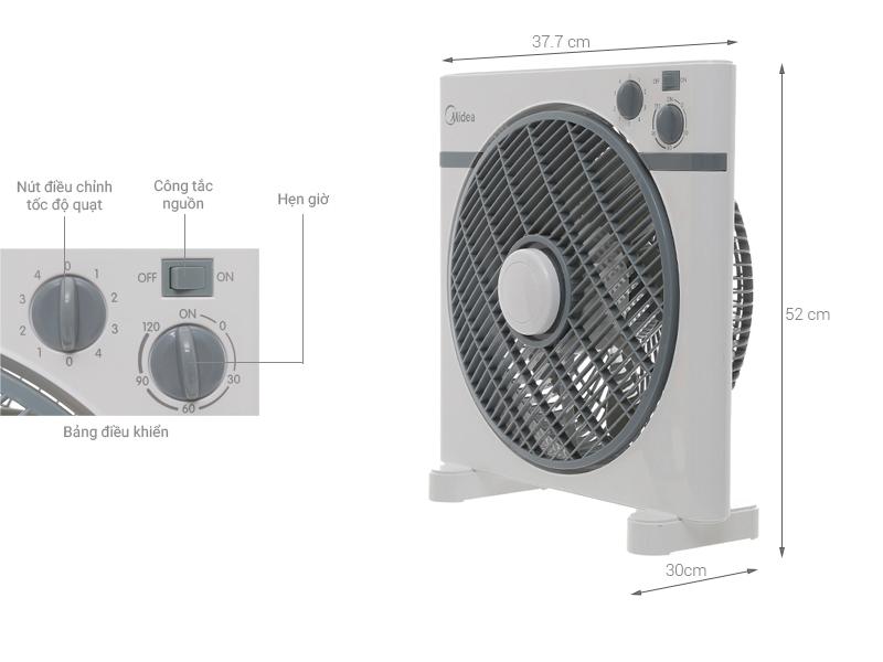 Thông số kỹ thuật Quạt hộp Midea KYT30-15A