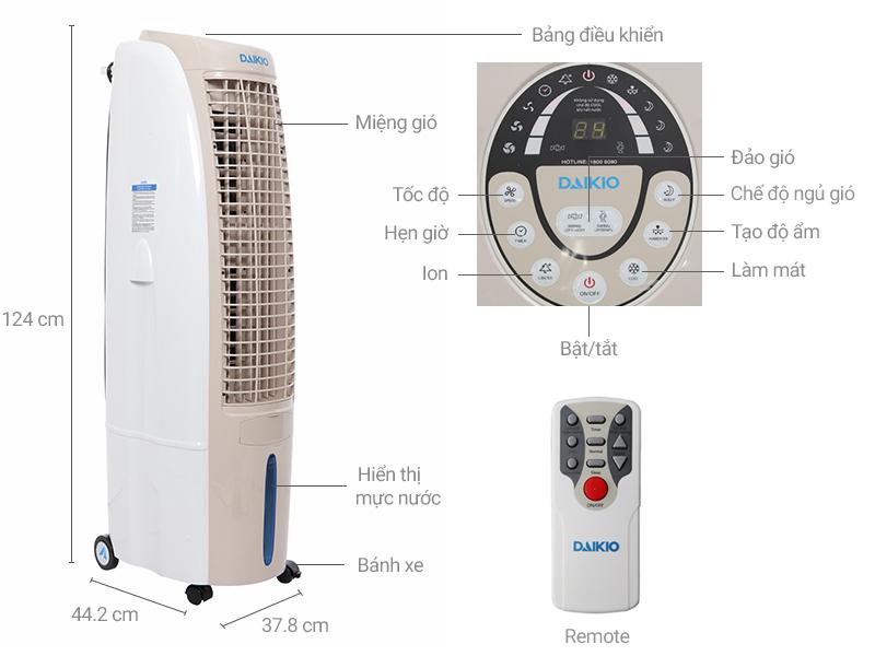 Thông số kỹ thuật Máy làm mát không khí Daikio DK-2500B