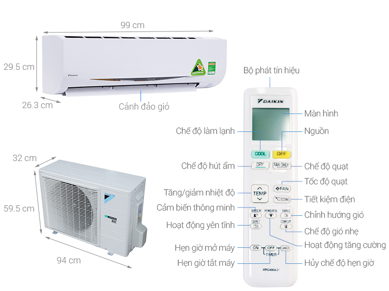 Thông số kỹ thuật Máy lạnh Daikin inverter 2.5 HP FTKC60RVMV