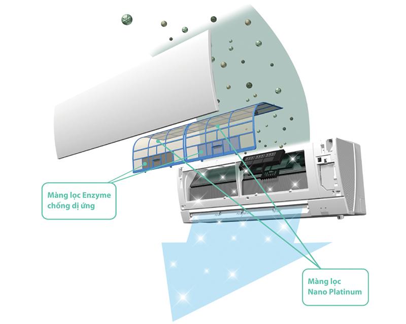 Máy lạnh Mitsubishi Electric MSY-GM18VA màng lọc enzyme