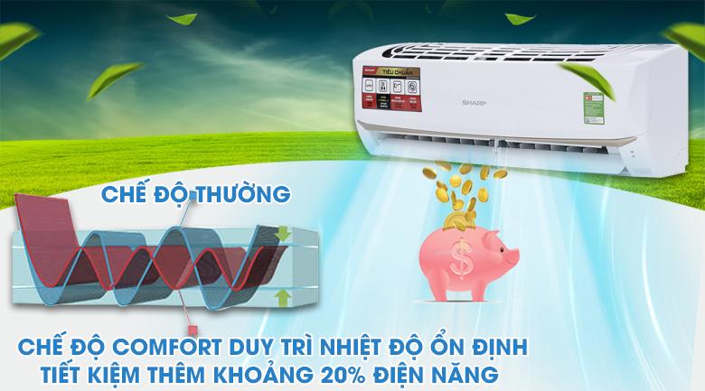 Chế độ thường duy trì nhiệt độ - Máy lạnh Sharp 1 HP AH-A9UEW