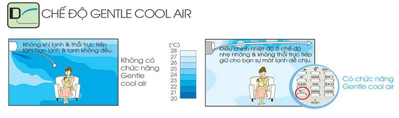 Bảo vệ người lớn tuổi và trẻ nhỏ không bị cảm lạnh với chế độ Gentle Cool Air