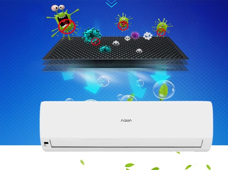 Lưới lọc đa chức năng - Máy lạnh AQUA 1 HP AQA-KCR9JA