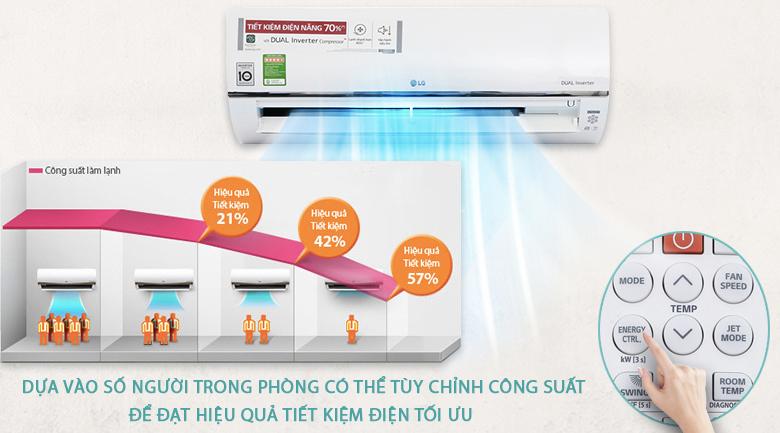 Tùy chỉnh công suất tiết kiệm điện - Máy lạnh LG Wifi Inverter 1.5 HP V13API