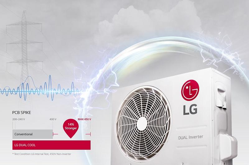 Máy lạnh 2 chiều LG Inverter 1 HP B10END – Tiết kiệm điện