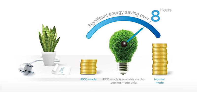 Chế độ ngủ ECO tiết kiệm năng lượng