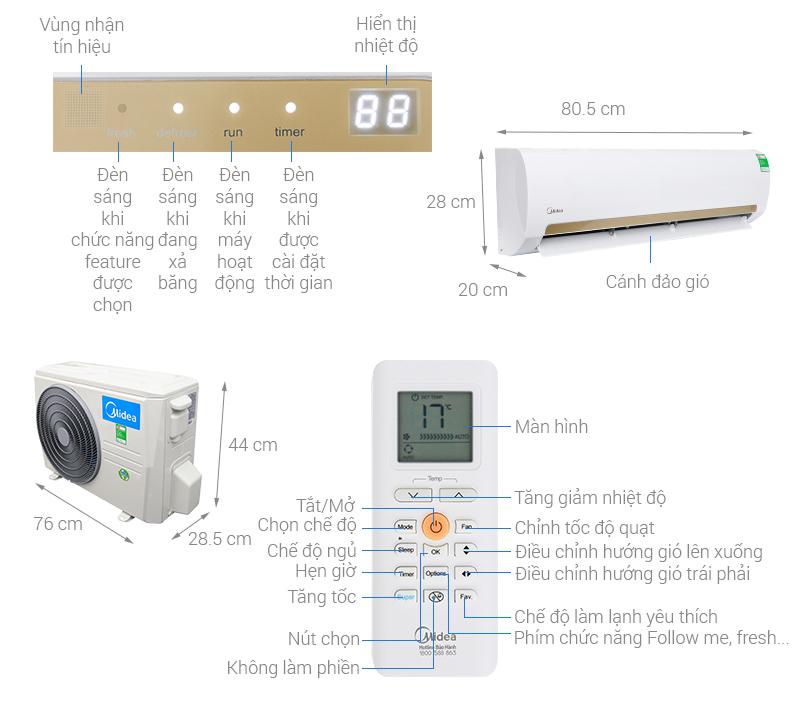 Thông số kỹ thuật Máy lạnh Midea 2 HP MSMA3-18CRN1