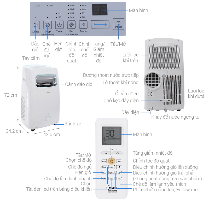 Thông số kỹ thuật Máy lạnh di động mini Midea 1 HP MPPF-10CRN1