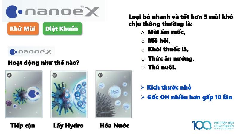Công nghệ lọc không khí NanoeX