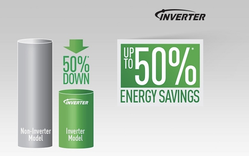 Công nghệ Inverter - tiết kiệm điện, vận hành êm ái, duy trì nhiệt độ ổn định