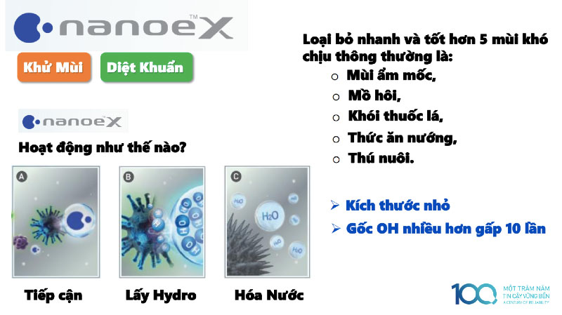 NanoeX khử mùi siêu mạnh mẽ mang lại bầu khí khí trong lành cho cả gia đình